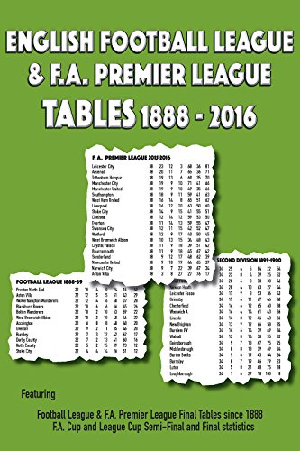 English football league and f a premier league tables for Football league tables 2016