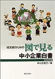 経営者のための図で見る中小企業白書〈2004年版〉