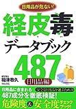 経皮毒データブック487 (日用品編)