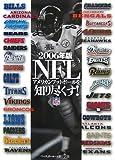 NFL アメリカンフットボールを知り尽くす!〈2006年版〉
