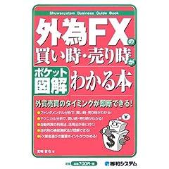 �ݥ��åȿ� ����FX���㤤�����������狼����