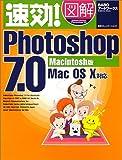 速効!図解Photoshop7.0 Macintosh版