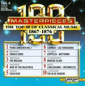 Brahms - 100 Classical Masterpieces - Vol. 1 - Zortam Music