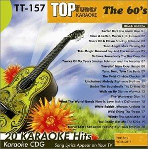 artist - top - Zortam Music