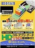 I-O DATA HDI-40D