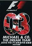 2003FIA F1世界選手権総集編