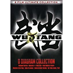 Wu Tang 8 Diagram Collection