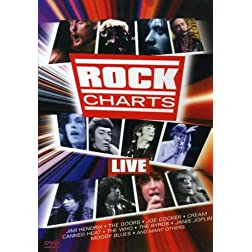 Rock Charts Live from Toronto