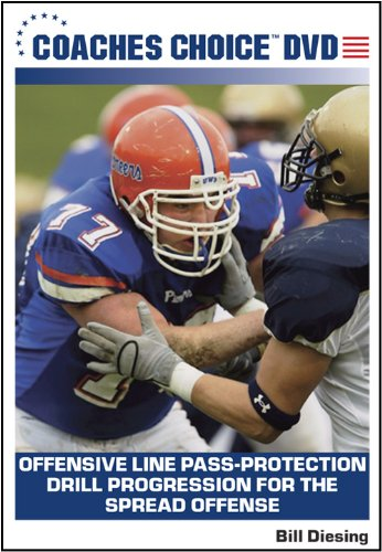 Offensive Line Pass-Protection Drill Progression for the Spread Offense