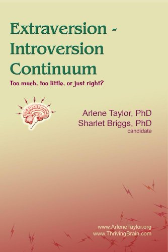 Extraversion - Introversion Continuum