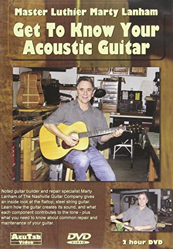 Get to Know Your Acoustic Guitar