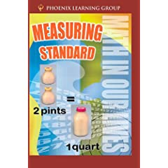 Math in Our Lives: Measuring-Standard