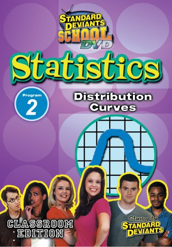 SDS Statistics Module 2: Distribution Curves