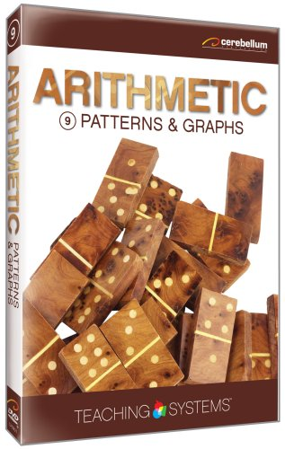 Teaching Systems Arithemitc Module 9: Patterns & Graphs
