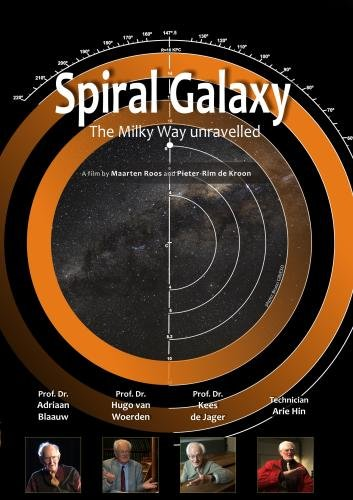 Spiral Galaxy, the Milky Way unravelled (NTSC version)
