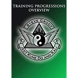 Training Progressions Overview