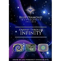 Journey Through Infinity