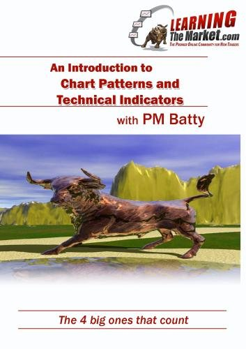 Introduction to Chart Patterns and Technical Indicators