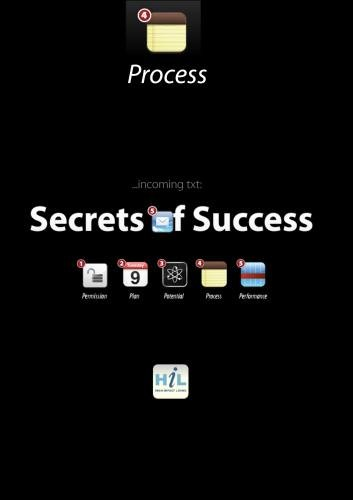 Secrets of Success:  Process