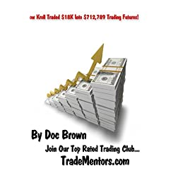 How Kroll Traded $18K Into $712,789 In Futures!