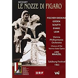 Mozart: Le Nozze di Figaro