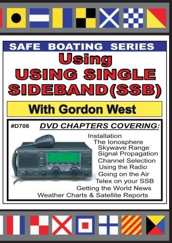 Using Single Sideband Radio (SSB)