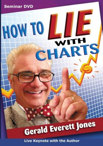 How to Lie with Charts - Advice for Analysts and Investors - Training Video