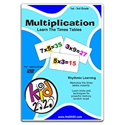 Multiplication DVD