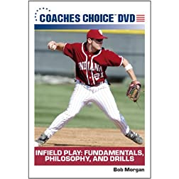 Infield Play: Fundamentals, Philosophy, and Drills