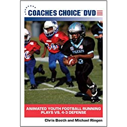 Animated Youth Football Running Plays vs. 4-3 Defense